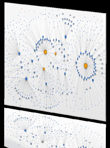 Visualisierung eines Backlinkprofils